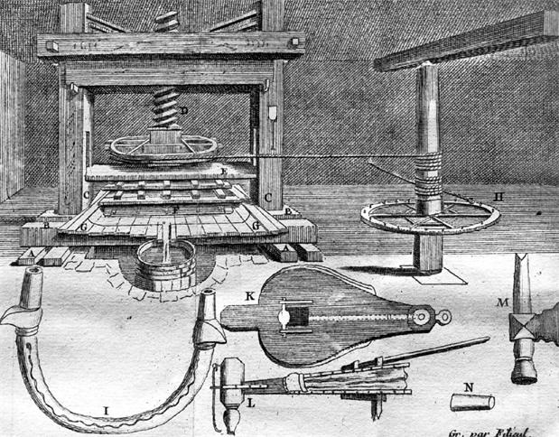 Groupe de Recherches et d'Etudes du Clermontais, 182-184. Soutirage au soufflet